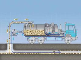 جنتکس با سیستم بازیافت آب - تست صنعت